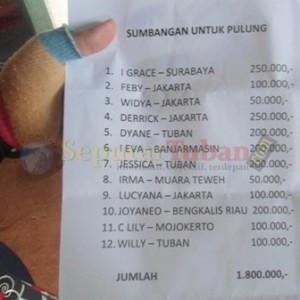 Inilah daftar donatur yang di koordinir Yolanda