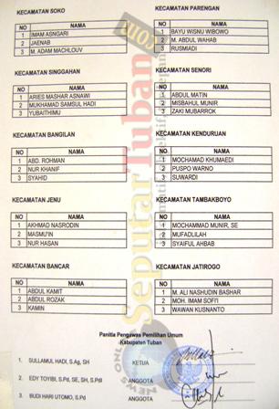 Nama peserta lolos panwascam2