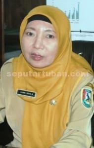 ANANDA NURUL: Kebanyakan kasus kekerasan dan pelecehan seksual terhadap perempuan dan anak itu terjadi di Kecamatan Semanding.