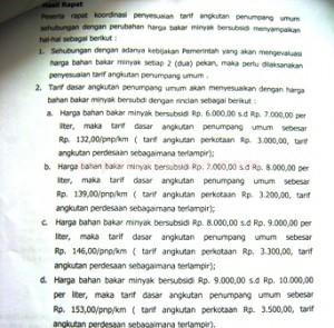 SESUAI BBM: Lampiran Peraturan Bupati Tuban tentang tarif dasar angkutan umum.
