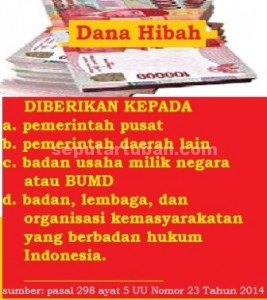 grafis: seputartuban.com