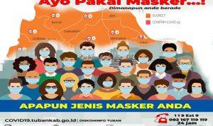 Tuban Masker